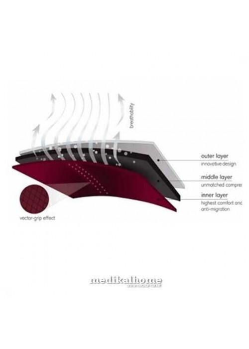 OTTO BOCK - Genu Drexa  Wrap Around - Açı Ayarlı Dizlik